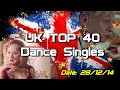 Download UK Top 40 - Dance Singles (28/12/2014) MP3 song and Music Video