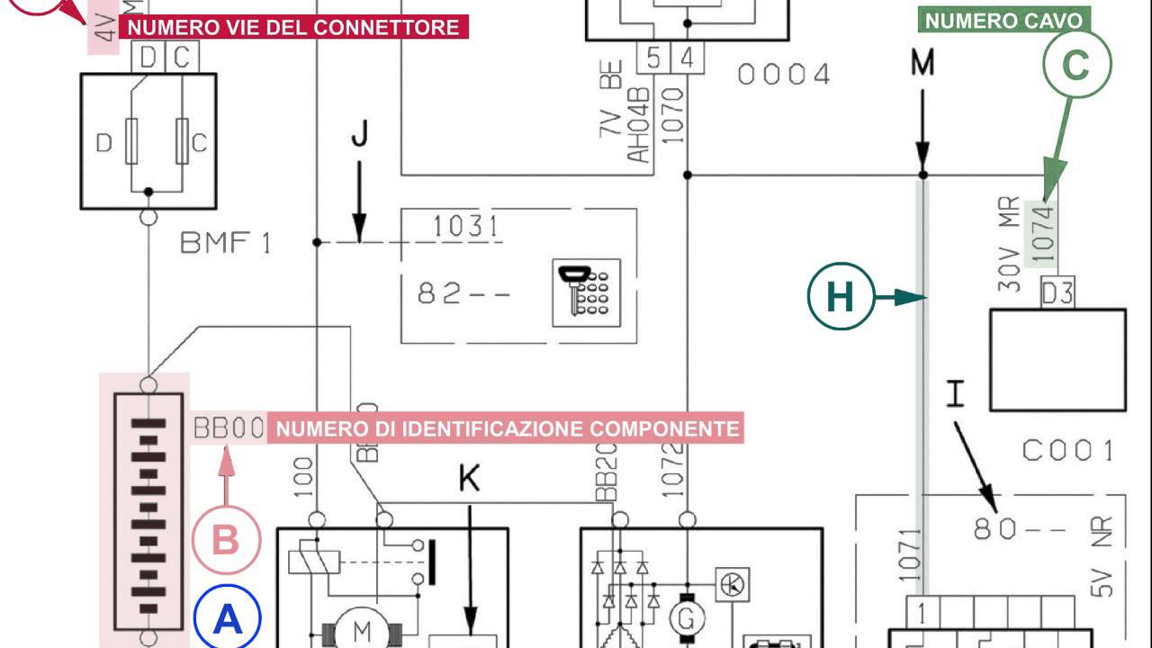 in addition Fordfivehundredinterior L A E Be D B further Bmwx Fuseboxdiagram L B C Fbefd Df C also Alfaromeo Nztaranakistratforddistricttahoramyalfaromeo L D D as well Turbo. on alfa romeo 156 wiring diagram