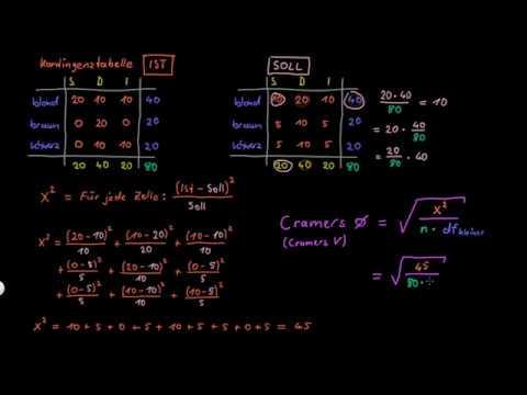 Statistik: Cramers Phi - FernUni Hagen - Psychologie