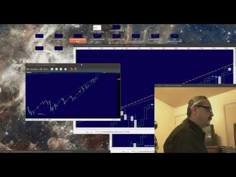 Mark's Basic Stock Market Analysis Video 3/16/2014