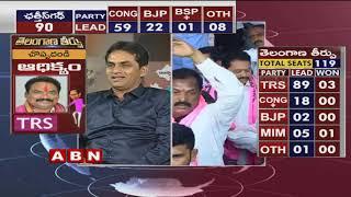 Special Discussion on Telangana Election Results 2018 - TRS Vs Prajakutami  - netivaarthalu.com