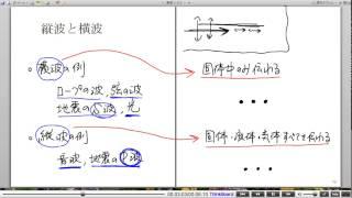 高校物理解説講義:「波の基本」講義6