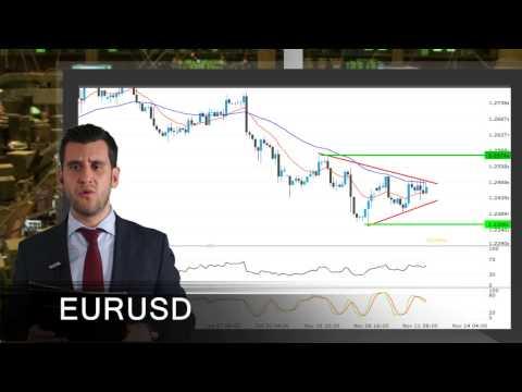 Apertura en Wall Street: SP500, NIKKEI ,DAX, USD/JPY, EUR/USD, TNote. Francisco Arco. 12/11/2014