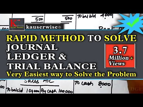 Introduction to accounting - Journal Ledger Trial balance Entries in very simple method.
