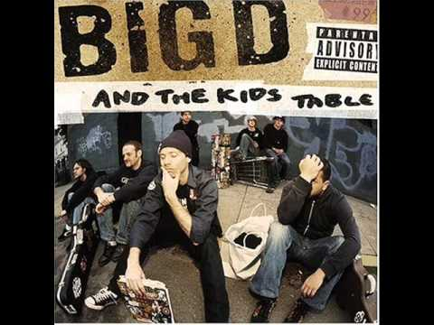 Big D And The Kids Table - We All Have To Burn Something
