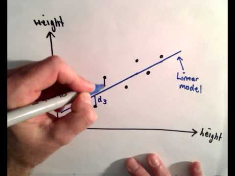 Linear Regression - Least Squares Criterion  Part 1