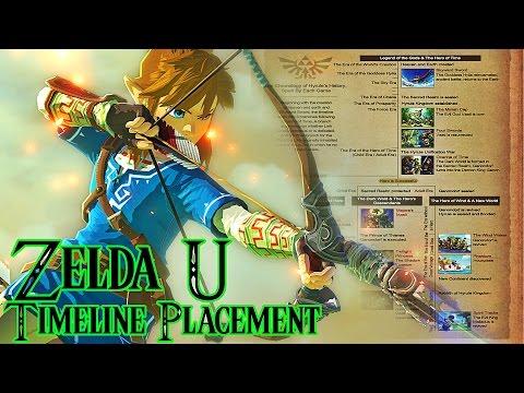 Zelda Wii U Timeline Placement - Legend of Zelda