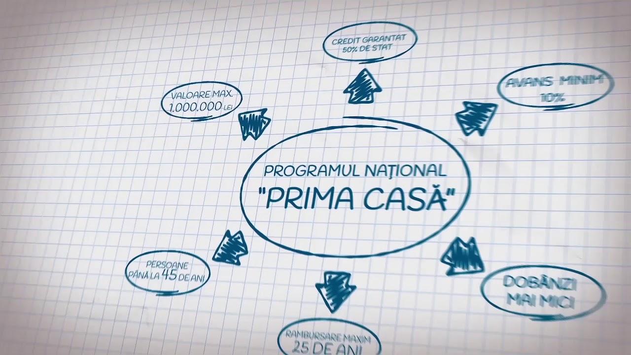 VESTE BUNĂ: Programul de stat Prima Casă a fost lansat oficial!