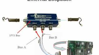 Loop back testing on Excalibur 1553 cards | Excalibur Systems