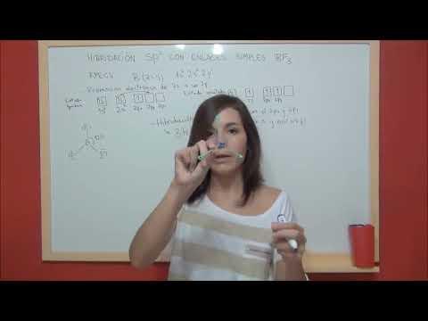 QUIMICA HIBRIDACIÓN sp2 con enlaces simples - Trifluoruro de boro BF3