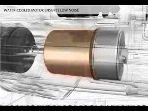 Grundfos Mq Water Pressure Booster Pump Youtube