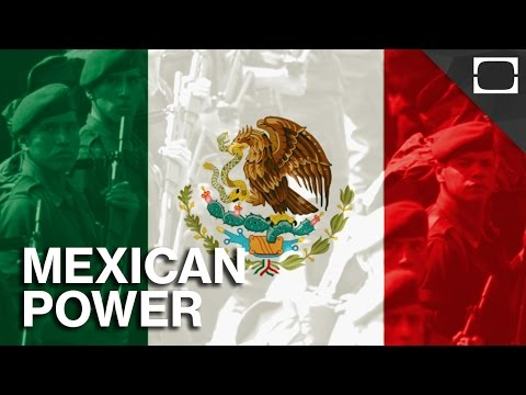 How Powerful Is Mexico?