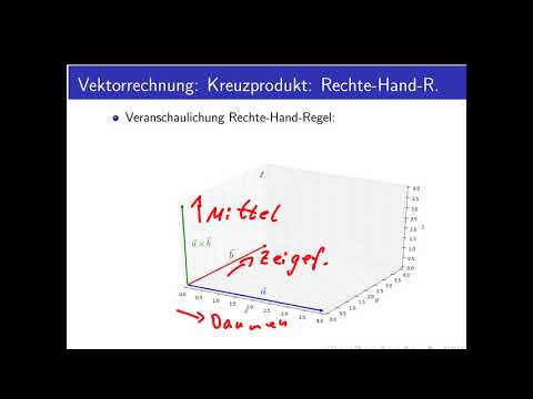 Vektorrechnung Teil 14: Die Rechte-Hand-Regel des Kreuzproduktes