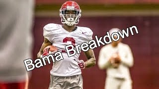 Alabama Football Spring Breakdown
