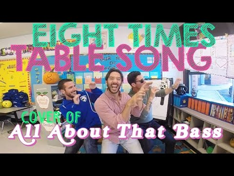 Eight Times Table Song  of All About That Bass  Meghan Trainor
