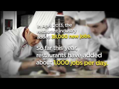 Restaurant Industry Update May 2013