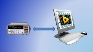 Hardware Emulation Using LabVIEW Classes