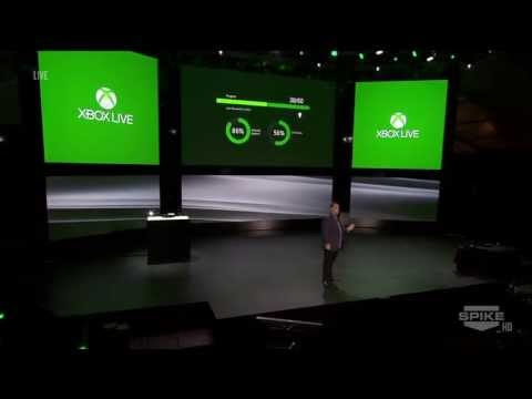 The Future of Xbox Live