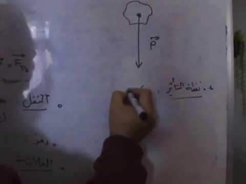 درس في الفيزياء: قوة الثقل
