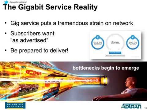 Delivering Gigabit Broadband: A Primer