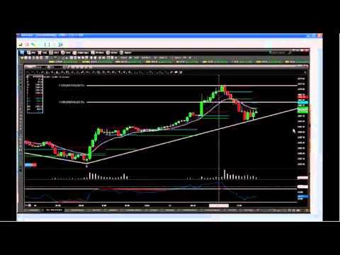 Nov 21st Daily Stock Market Recap by Tom O'Brien on TFNN   2014