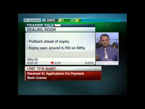 NSE Closing Bell: Market pullback ahead of March F&O expiry?