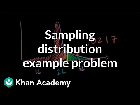 Sampling Distribution Example Problem video