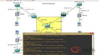 Cisco CCNA Training Part 69 in Tamil.ICND2 MPLS VPN Tamil Part 1