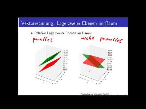 Vektorrechnung Teil 25: Relative Lage zweier Ebenen im Raum