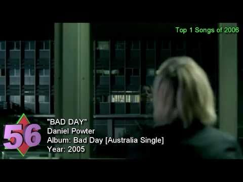 Billboard Hot 100 - Top 100 Best Songs Of 2000's Music Videos