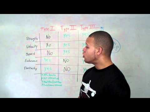 How To Build Lean Muslce Mass (hybird muscle training)