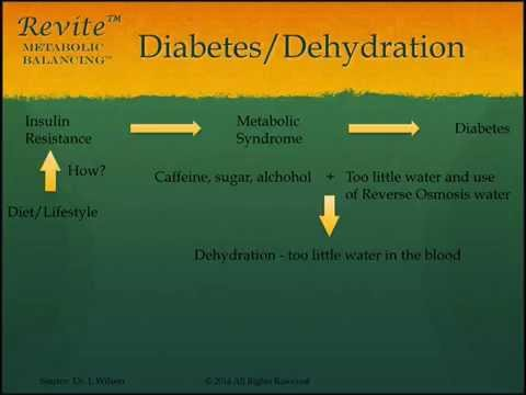 Diabetes, metabolic syndrome, insulin resistance and dehydration