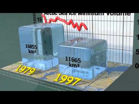 Alarming Video Shows Arctic Ice Disappearing - Arctic Sea Ice Minimum Volumes 1979 2013