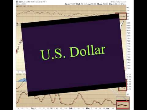 ECONOMIC COLLAPSE: BIN LADEN DEAD! Decline of the US Dollar, Gold and Silver Rise! MAY 2 2011