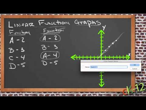 Linear Function Graphs: A Sample Application