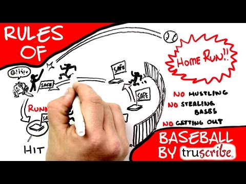 Baseball Rules Whiteboard Video Rules of Baseball