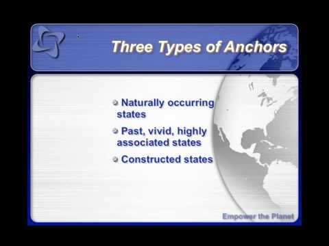 NLP and Anchoring: Learning the Basics of Emotional Mastery