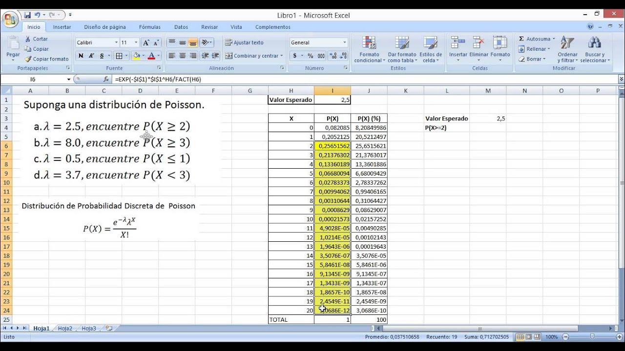 Distribuci 243 N De Poisson Utilizando Excel Ejercicio 2