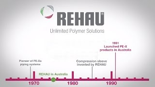 Discover the History of Rehau