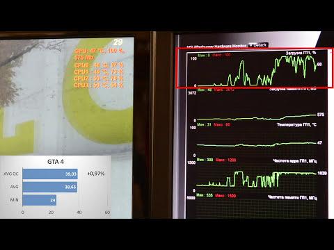 MSI AMD Radeon R7 260x Обзор, Тест в 9 играх на 4 процессорах