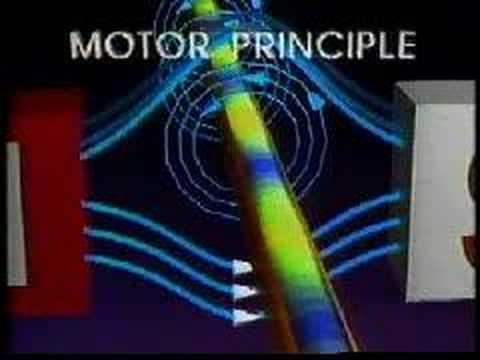 Electromagnetism 4: The Motor Principle