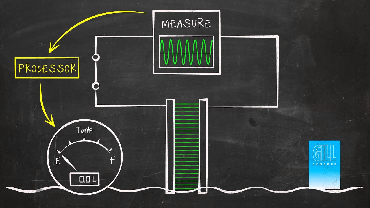 circuit diagram latex how capacitive liquid level sensors work youtube  how capacitive liquid level sensors work youtube