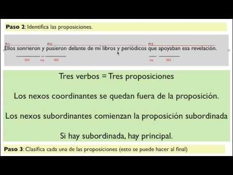 Análisis sintáctico de oraciones compuestas (oración 1)