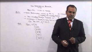 Income Tax - AY 14-15 - Tax Deducted at Source - Lecture 1