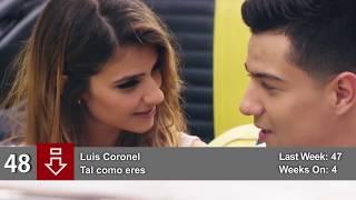download lagu Top 50 Billboard Hot Latino Songs 14 October 2017 gratis