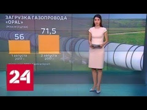 OPALный транзит. Почему российский газ пошел в обход Украины?