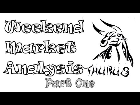 [ Part One ] Weekend US Market Analysis 04/25/2015