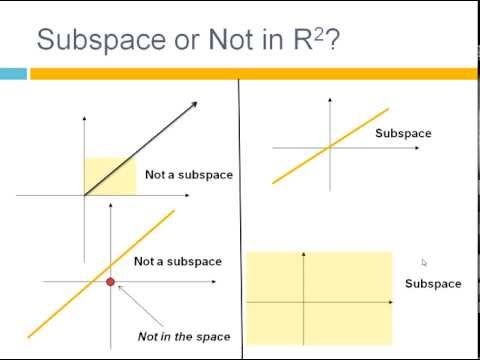 Vector Space  Examples Part 2 of 3  YouTube