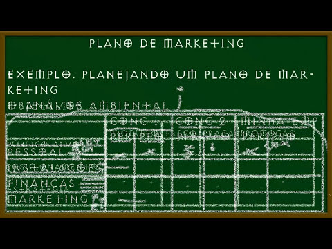 Plano de marketing. O que é, para que serve e exemplo de plano de marketing