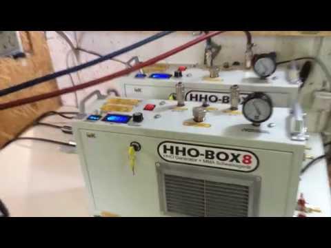 Work test gas generators